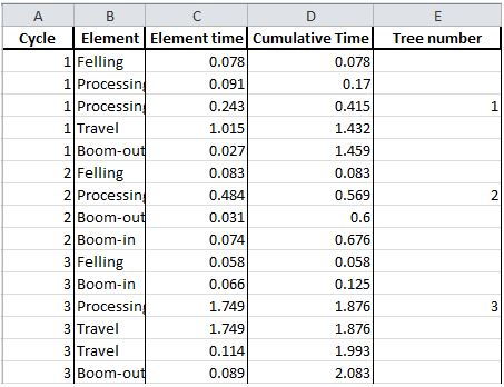 http://www.forestproductivity.co.za/costingmodel-2.1.9/Machine%20Elements/Harvester%20example.JPG